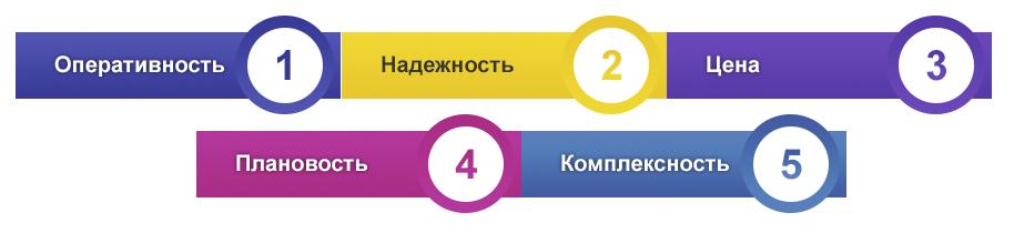 Обслуживание 1с в санкт петербурге 1с8 покупка валюты